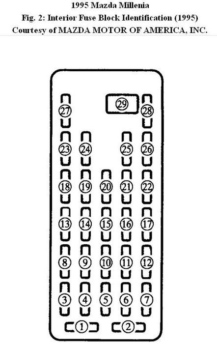 2013 mazda 3 fuse box diagram