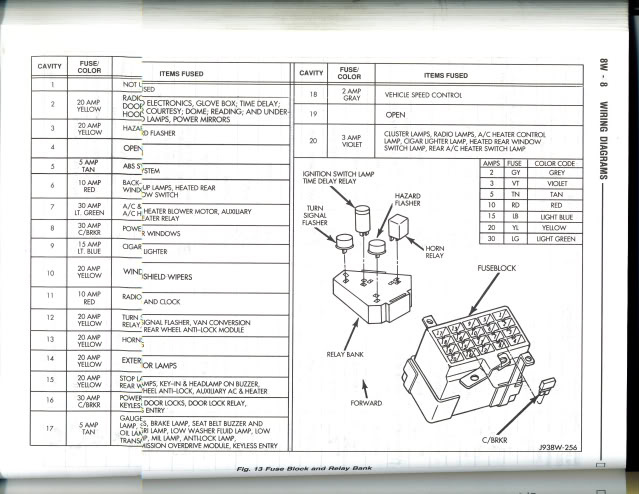 1998 Dodge Ram 1500 Headlight Switch Wiring Diagram Efcaviation
