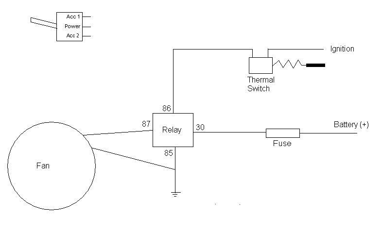 jeep cherokee cooling fan relay wiring diagram schematic diagramjeep grand cherokee questions how do i fix my radiator fan? cargurus jeep liberty radiator