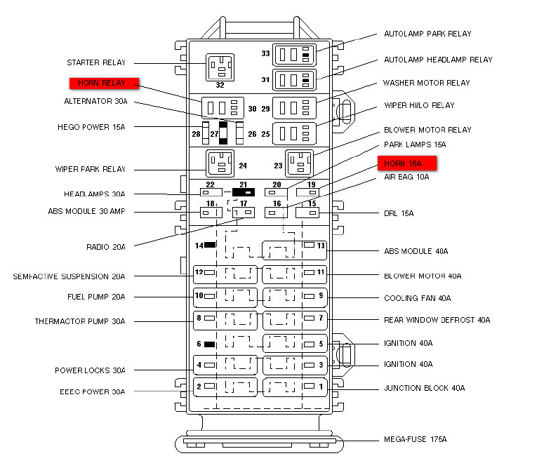 1996 Ford Explorer Relay Diagram besides 2003 Mercury Sable Fuse Box Diagram further Biao Ford Focus 2007 Fuse Box Diagram additionally 1989 Toyota 4runner Fuel Pump Wiring Diagram moreover Where Is Radio Fuse On 2014 Impala. on 1998 ford ranger horn location