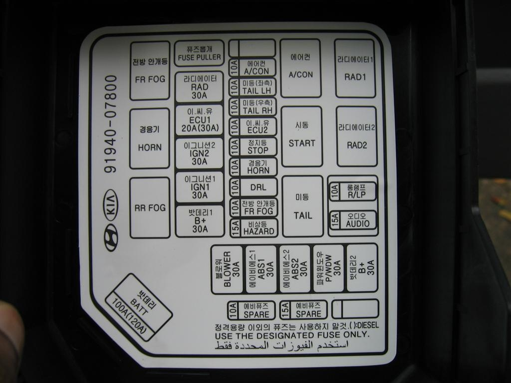 Honda Pilot Fuse Box Cover Wiring Library 2006 Location Kia Sorento Questions Which Relay Controls The Drivers Power 8 Answers