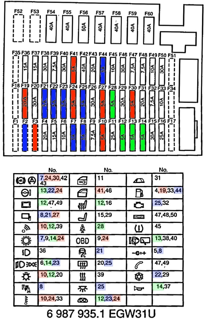 pic 2987488241334567262 1600x1200 bmw 530i 2005 fuse box 2005 saturn vue fuse box \u2022 wiring diagrams 2009 bmw x5 fuse box diagram at crackthecode.co