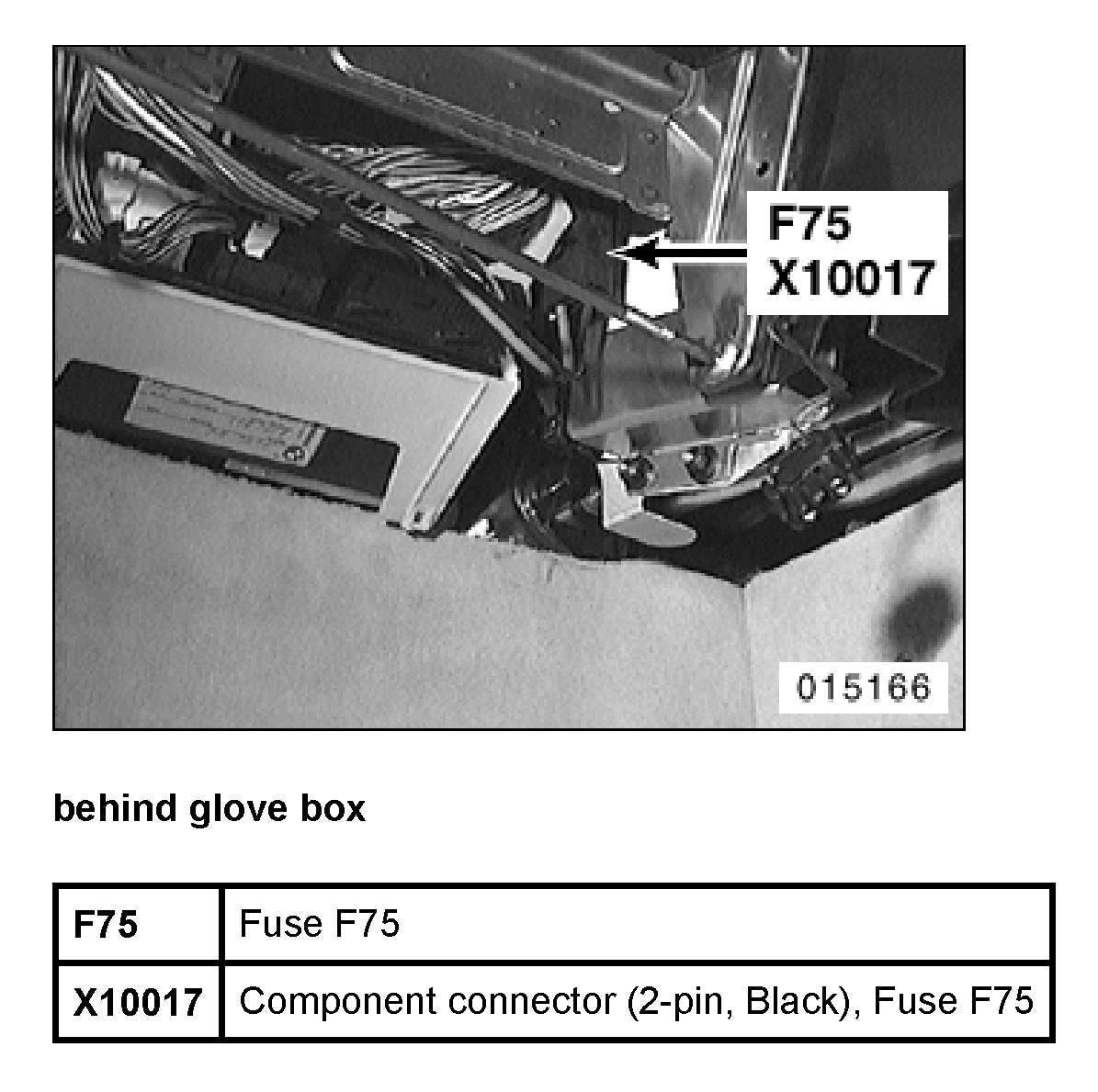 fuse box location on a 2003 bmw 2 5 schematics wiring diagrams u2022 rh parntesis co 2006 bmw x5 3.0 fuse box location 2006 bmw x5 3.0 fuse box location