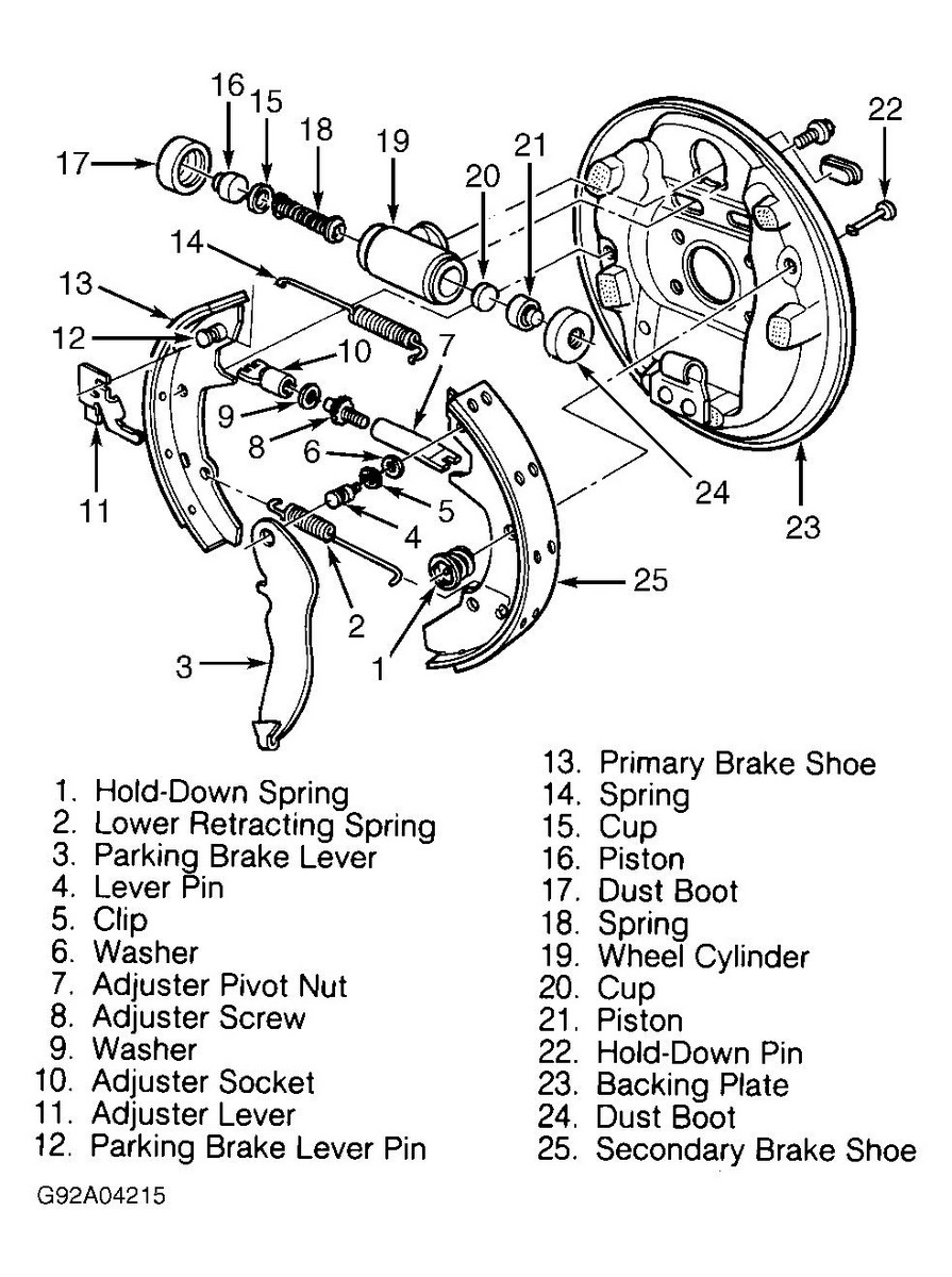 Ford Taurus Questions - What type of rear braking system is used