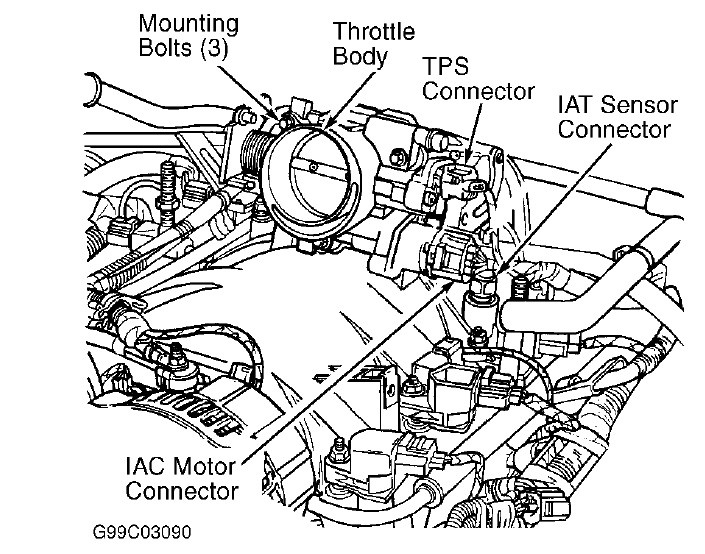 2000 Dodge Durango Throttle Body Diagram