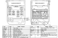 1996 ford thunderbird fuse box diagram 1965 ford thunderbird fuse box diagram