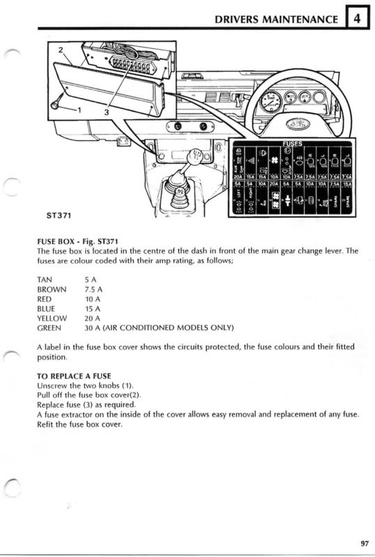 Fuses Diagram 96 Land Rover - Wiring Diagrams Dash