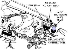 Blower Motor Wiring Diagram Of Dodge Spirit as well Wiring Diagram For Jeep Grand Cherokee 2002 Skim likewise Engine Wiring Harness Pigtails likewise Chevrolet Cavalier 1991 Chevy Cavalier Ignition Switch And Fuel Filter moreover Cylinder head repair procedures 33. on fuel pump wiring harness connectors