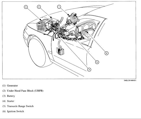 saturn s series questions how can i locate the fuses in my sc 97 rh cargurus com 1997 saturn sl2 fuse box diagram