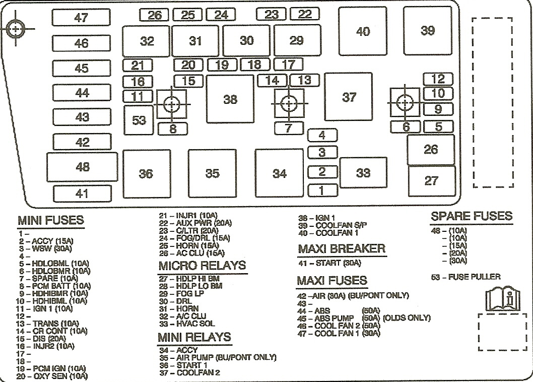 2002 Pontiac Grand Prix Radio Wiring Diagram