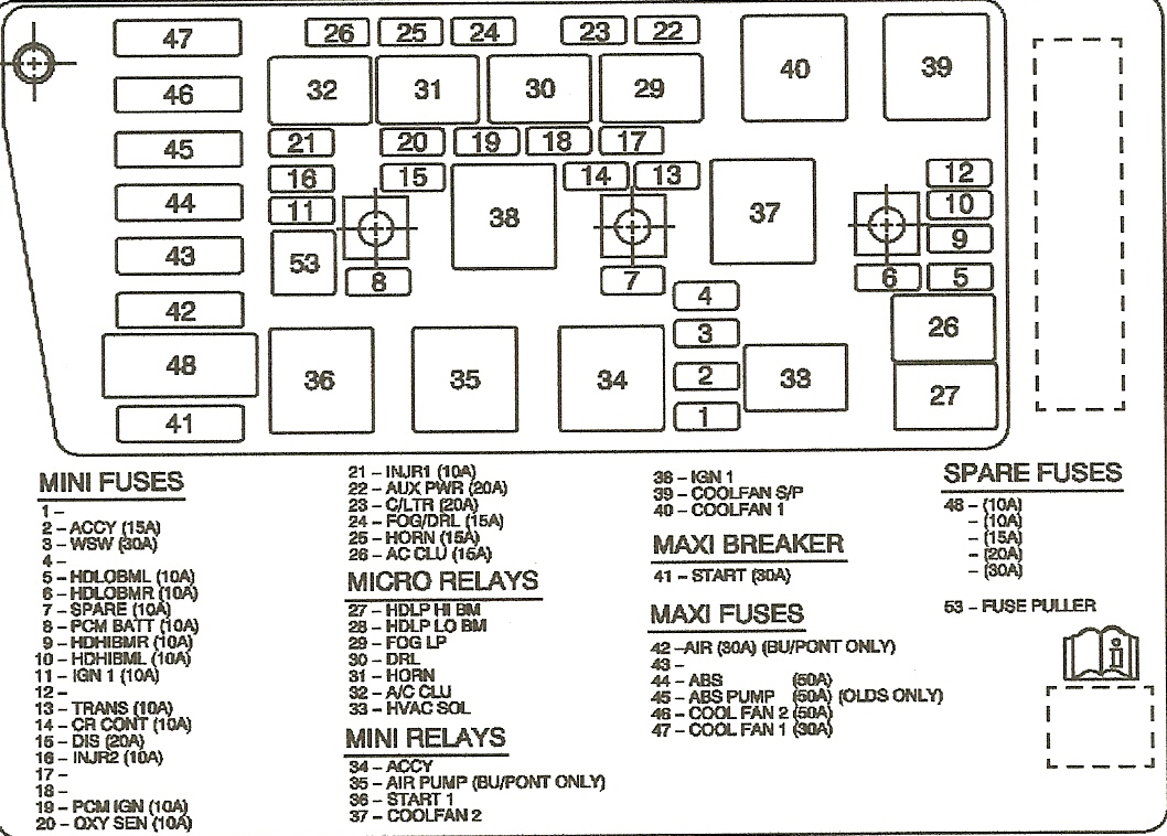 1995 pontiac grand prix fuse box diagram - wiring diagram site-support-a -  site-support-a.zaafran.it  zaafran.it