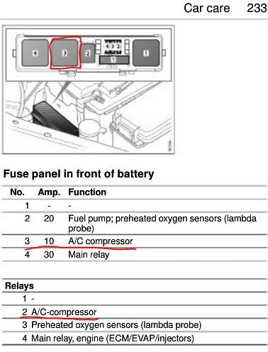 pic 1700046850199217788 1600x1200 saab 9 3 questions ac compressor won't turn on cargurus saab 9 3 fuse box diagram at crackthecode.co