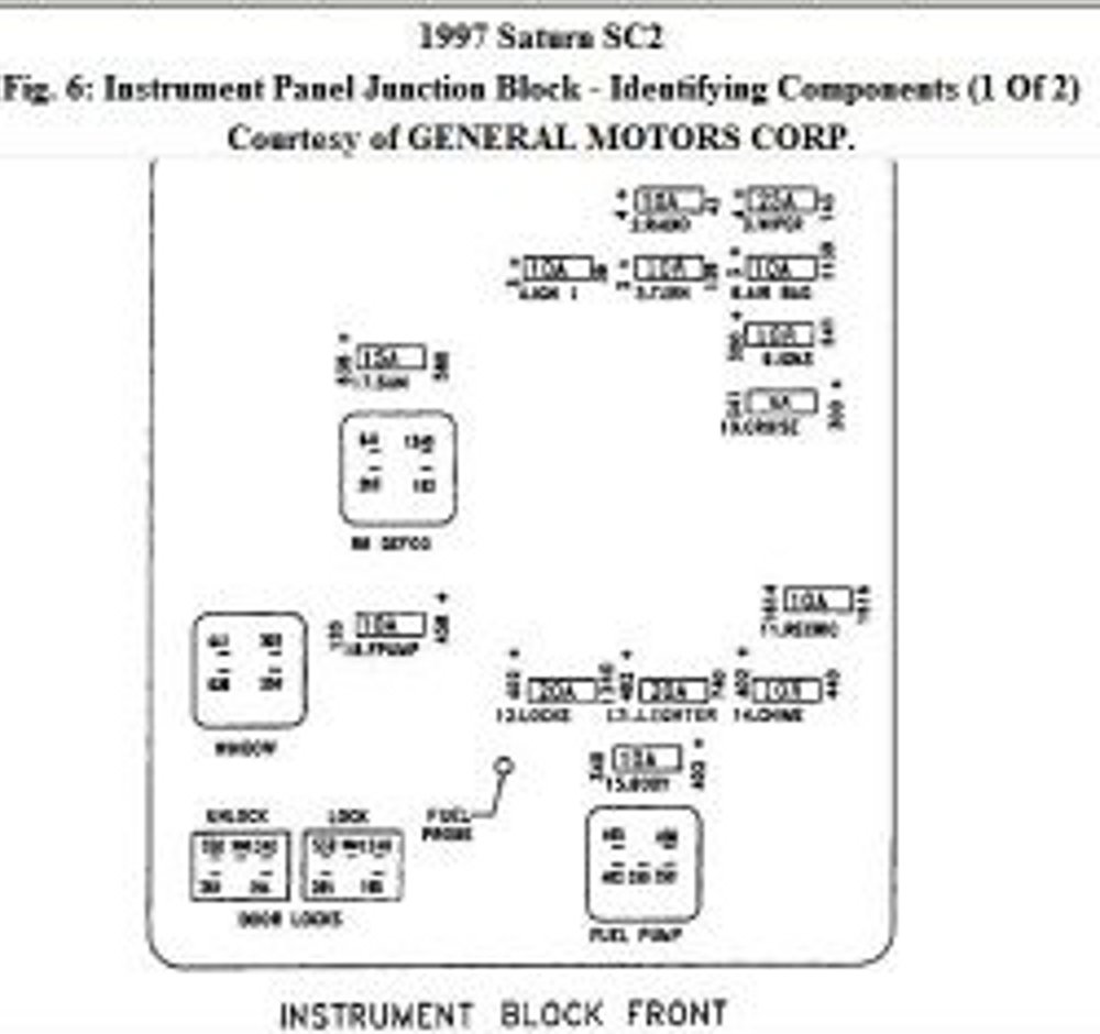 1995 saturn fuse box diagram 1995 wiring diagrams online