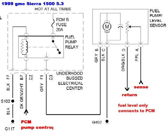 1999_gmc_sonoma_2_dr_sl_standard_cab_sb pic 197809732167940818 1600x1200 gmc sonoma questions i need to find the location of g402 cargurus GMC Engine Parts Diagram at gsmx.co