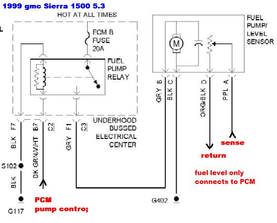 1999 Gmc Sierra Alarm Wiring Diagram : Tail light wiring diagram for dodge ram get