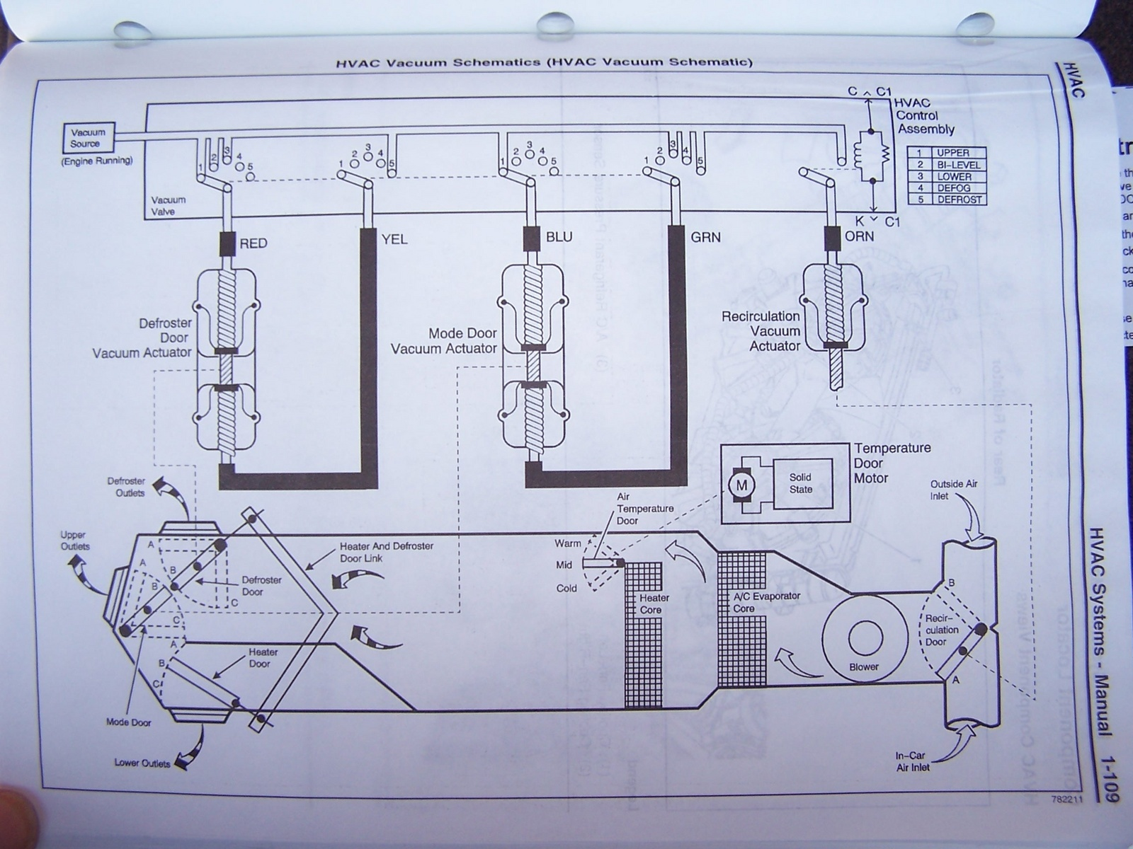Motor Diagram 1997 Gmc Truck Defroster Wiring Will Be A 1990 Chevy Blazer Sierra 1500 Questions I Have No Air Flow Through Defrost And Rh Cargurus Com