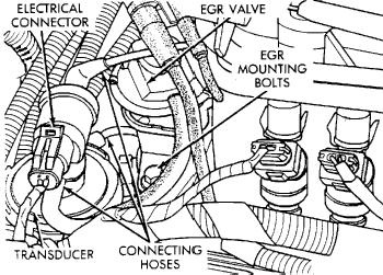 Living Under The Hood Diagnosing Central Port Fuel Injection furthermore T3576083 Firing order diagram 2002 tahoe furthermore 400588467198 also Log Lkw moreover Weheartit. on mercedes truck