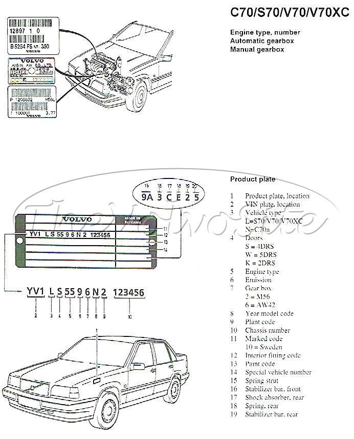 1998 Volvo S70 Heater Wiring Diagram Free Wiring Diagrams