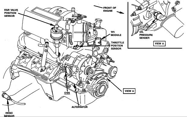 Pic X on 1988 Ford F 150 Engine Diagram