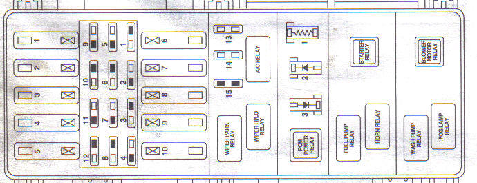 2001 sport trac 4wd wiring diagram ford explorer questions is there a relay under the dash  ford explorer questions is there a relay under the dash