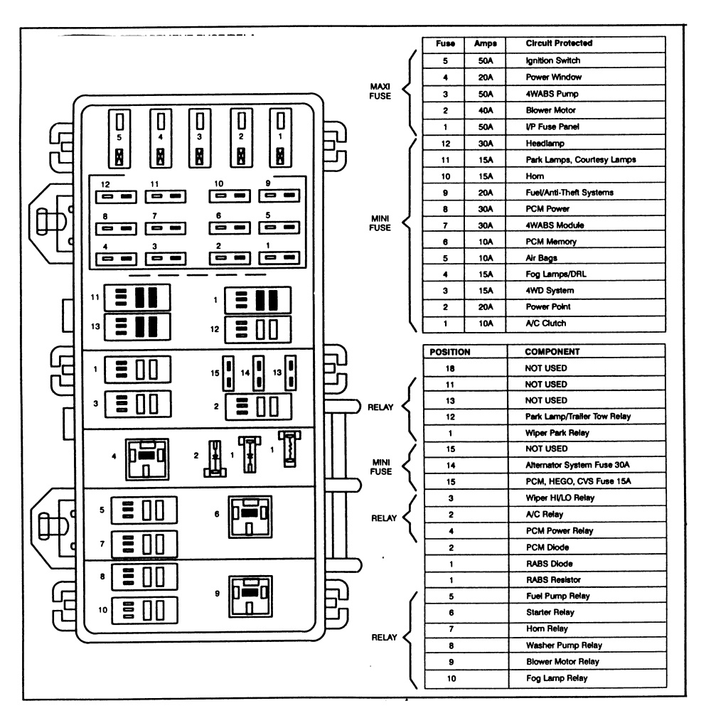 diagram for 98 mazda b2500 fuse box wiring diagram table 1997 Jeep Grand Cherokee Fuse Diagram