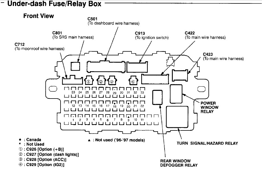 1993 honda accord lx fuse box wiring diagrams schematic