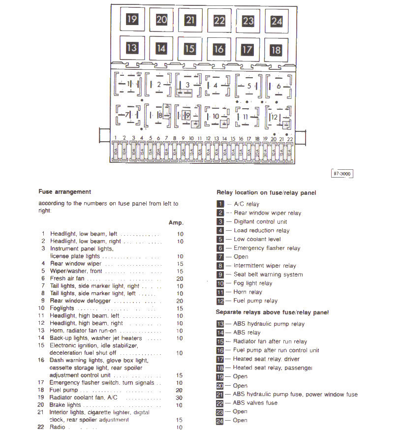 1991 vw golf fuse box diagram