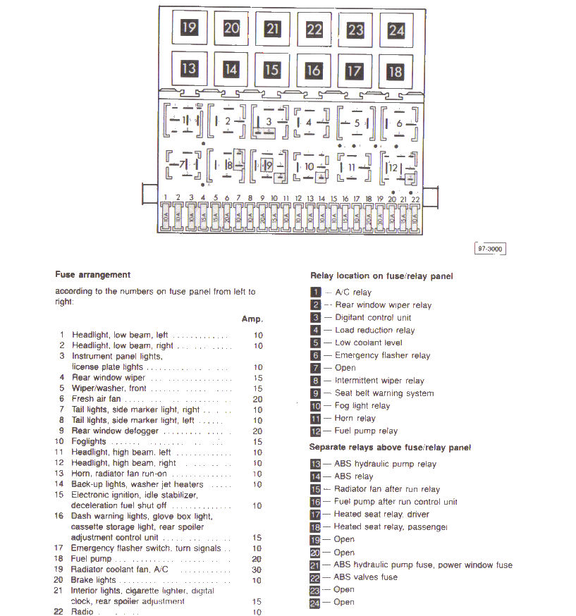 Fuse Box On Mk3 Golf : Vw golf fuse box diagram car interior design