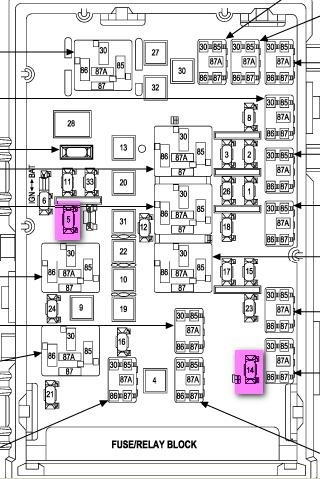 2005 Ford 500 Fuse Box Diagram in addition Wiring Diagram 2002 Subaru Impreza furthermore Checking ignition coils with output stage besides Fuse Box On Audi Q5 further 96 Vw Golf Fuse Box. on 2013 audi a6 fuse box location