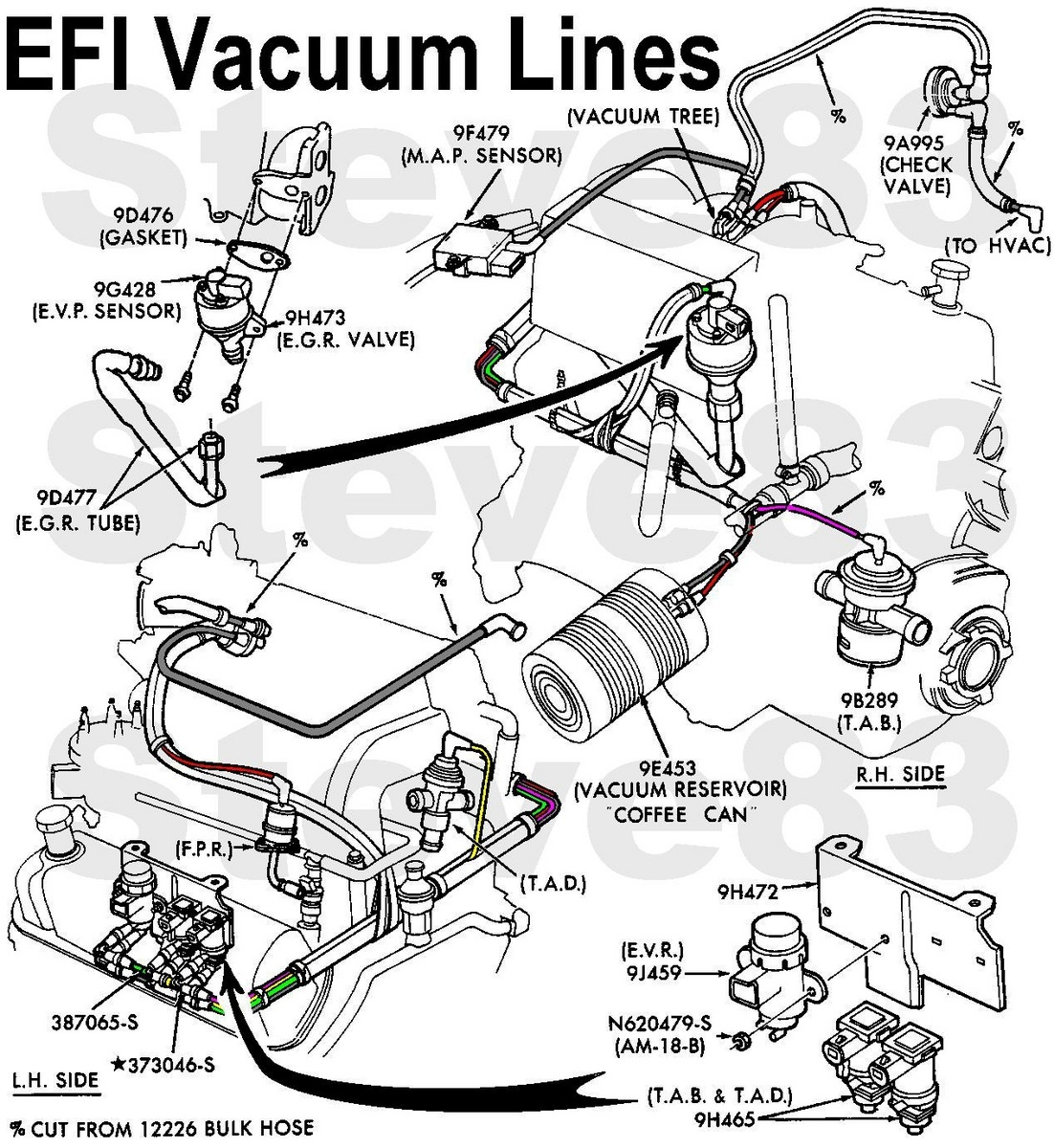 1446222 460 Efi Vacuum Diagram additionally 2006 Chevrolet Silverado Front Bumper Parts Diagram Html as well Where Can Coolant Leak Rear Engine 128345 additionally 4 3 Vortec Fuel Line Retainer 151172 moreover Oil Filter Adapter P N F75z 6881 Ha No Longer Available 203310. on 05 f150 4x4 vacuum lines