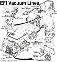 Ford F-150 Questions - Is there a diagram for vacuum hoses on 1990