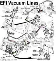 92 Ford F 150 302 Engine Diagram Wiring Diagram