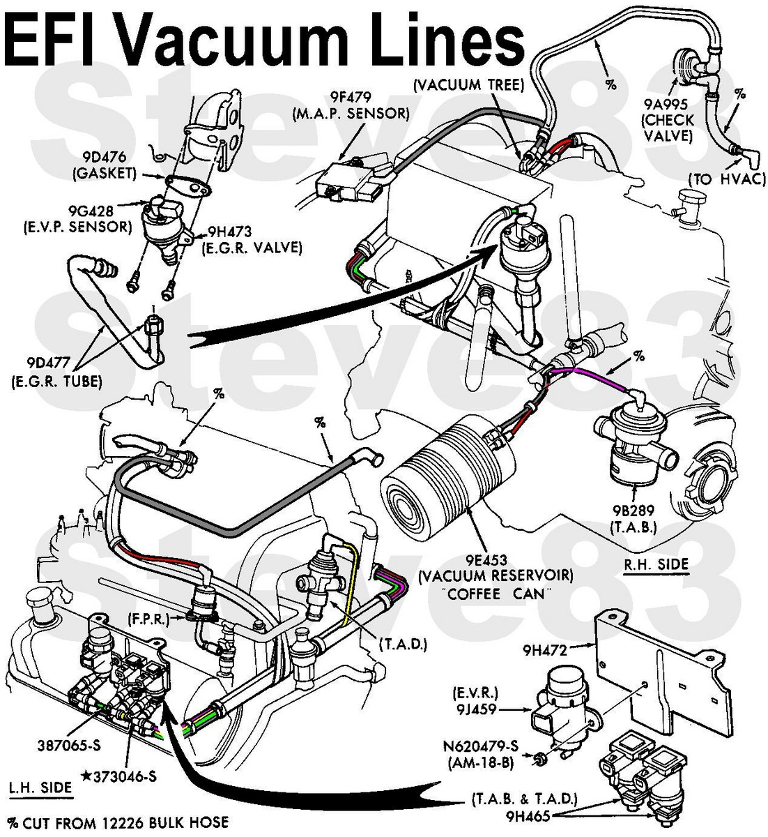ford f 150 questions is there a diagram for vacuum hoses. Black Bedroom Furniture Sets. Home Design Ideas