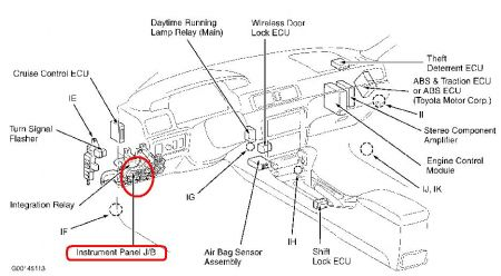 96 Lexus Es300 Fuse Box Diagram