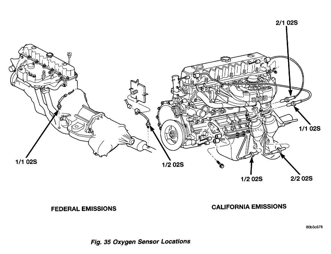 Discussion Ds546910 on 2000 chevy 4 3 v6 vortec engine diagram