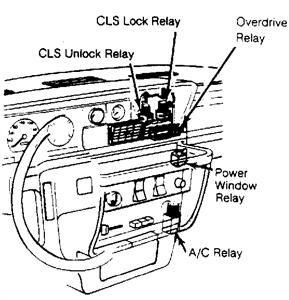 dodge ram 250 questions where is the window relay on my 1990 dodge Dodge 2500 Brakes Diagram 4 answers