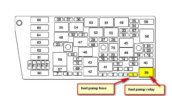 pic 6039965870469225963 1600x1200 2001 bonneville fuse box diagram wiring diagrams for diy car repairs pontiac bonneville fuse box diagram at couponss.co