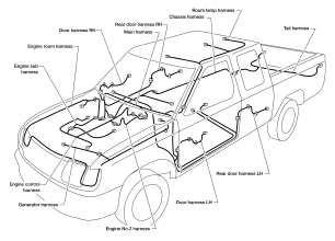 pic 5139944641206360840 1600x1200 nissan frontier questions where are the fuses for the signal 2012 nissan frontier fuse box diagram at crackthecode.co