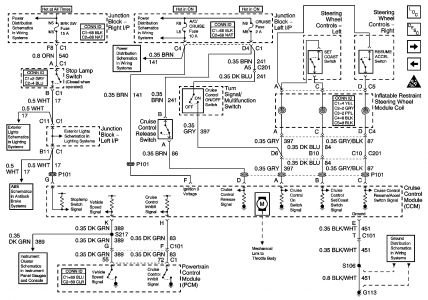 664e4 Need Locate Relay Fuel Relay 1995 Chevy Blazer likewise Chevy Monte Carlo Fuse Box Diagram also C6 Corvette Wiring Diagrams together with 1991 Ford Aerostar Starter Wiring besides Chevy Suburban Engine Diagram. on 01 silverado fuse box