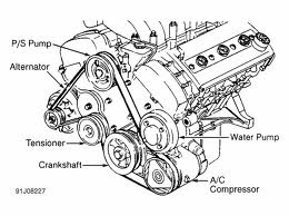 chevrolet classic questions how to install motor belt for caprice Chevy 350 Serpentine Belt Diagram 2 people found this helpful