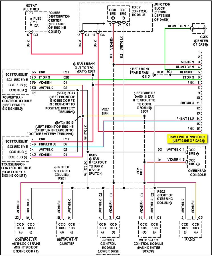 99 dodge durango abs wiring diagram 99 dodge durango ecu