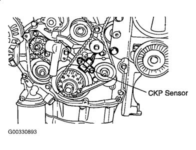 2010 Hyundai Sonata Parts Diagram additionally 2005 Kia Sedona No Start as well 2012 Chevy Equinox Camshaft Position Sensor Location furthermore Discussion T7335 ds548251 besides Chevrolet Hhr Ss Engine Diagram. on kia sorento camshaft position sensor location