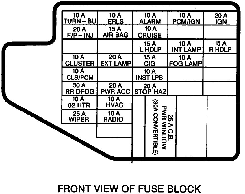 chevrolet cavalier questions - i need a diagram for a 1996 sunfire fuse box