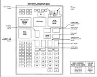 Ford F150 Questions Fuel Pump Relay Location For 2009 Cargurus. Ford. 2004 Ford 5 4 F 150 Fuel Pump Wiring Diagram At Scoala.co