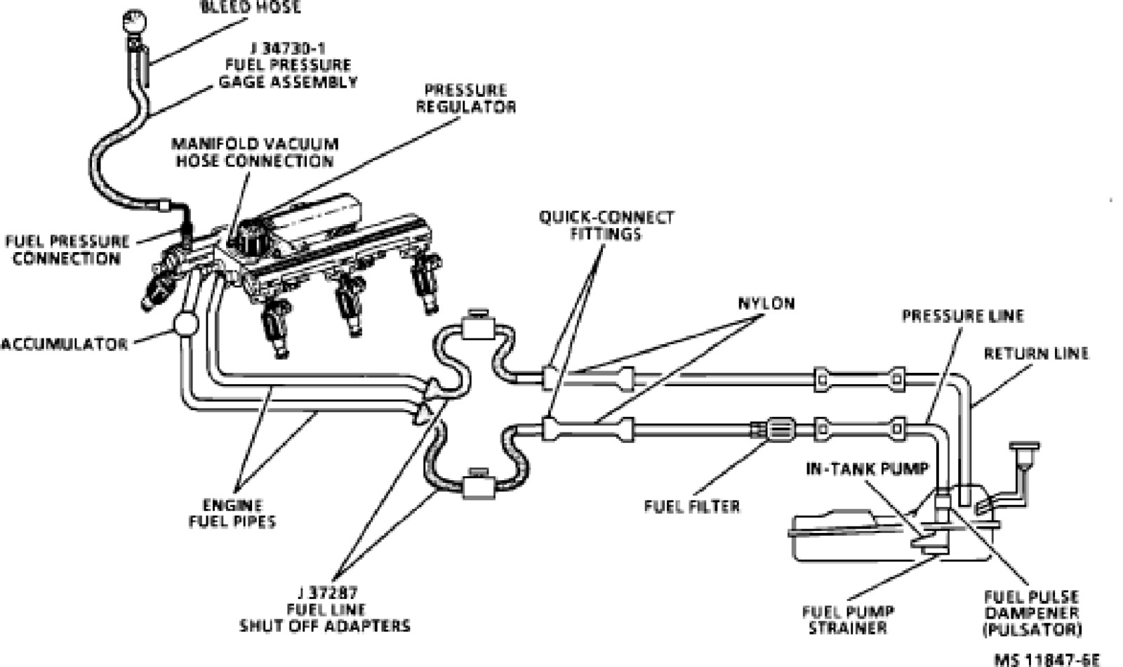 Chevrolet Lumina Questions Where Is The Fuel Pressure Regulator. GMC. 1994 GMC Truck Fuel System Diagram At Scoala.co