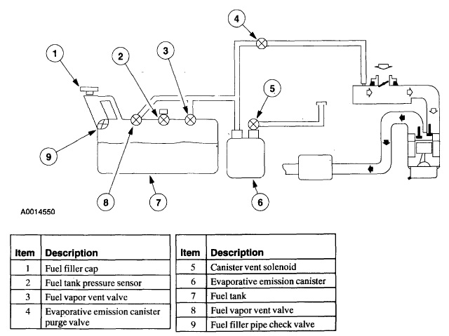 Saab 9 3 2003 Linear Wiring Diagram further Leryn Franco Sports Star moreover 519788 Blow Off Valve Help Please as well Volvo 850 Camshaft Position Sensor Location furthermore 2014 Honda Odyssey With Vacuum. on washer hose diagram saab