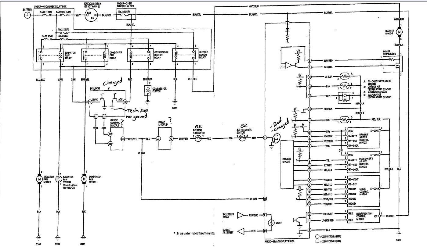 93 honda civic interior fuse box diagram