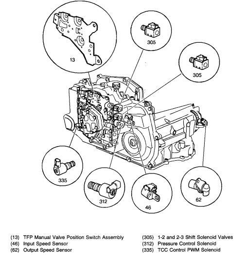 Pontiac Sunbird Questions Tcc Solenoid Idle Control