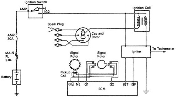 1991 toyota pickup ignition wiring diagram