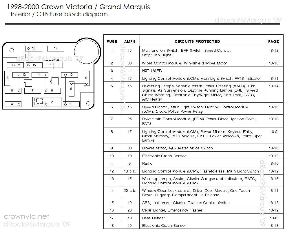 pic 5764110769446551785 1600x1200 mercury grand marquis fuse box layout mercury wiring diagrams 2001 mercury villager fuse box diagram at mifinder.co